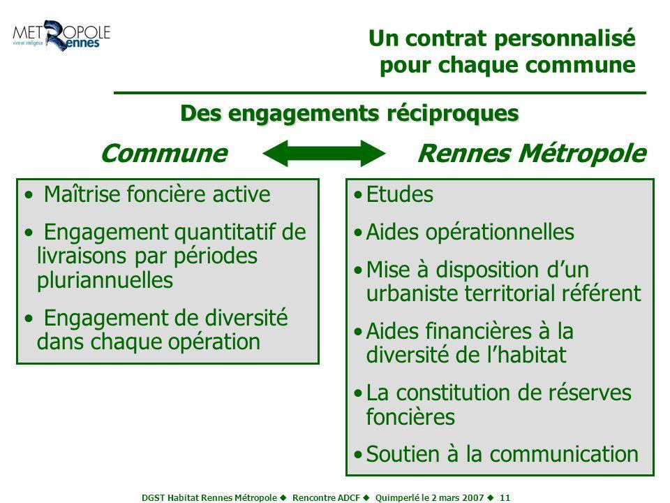DGST Habitat Rennes Métropole Rencontre ADCF Quimperlé le 2 mars 2007 11 Un contrat personnalisé pour chaque commune Maîtrise foncière active Engageme