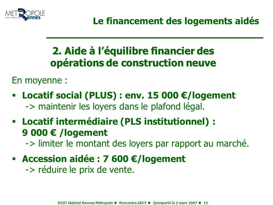 DGST Habitat Rennes Métropole Rencontre ADCF Quimperlé le 2 mars 2007 15 Le financement des logements aidés En moyenne : Locatif social (PLUS) : env.