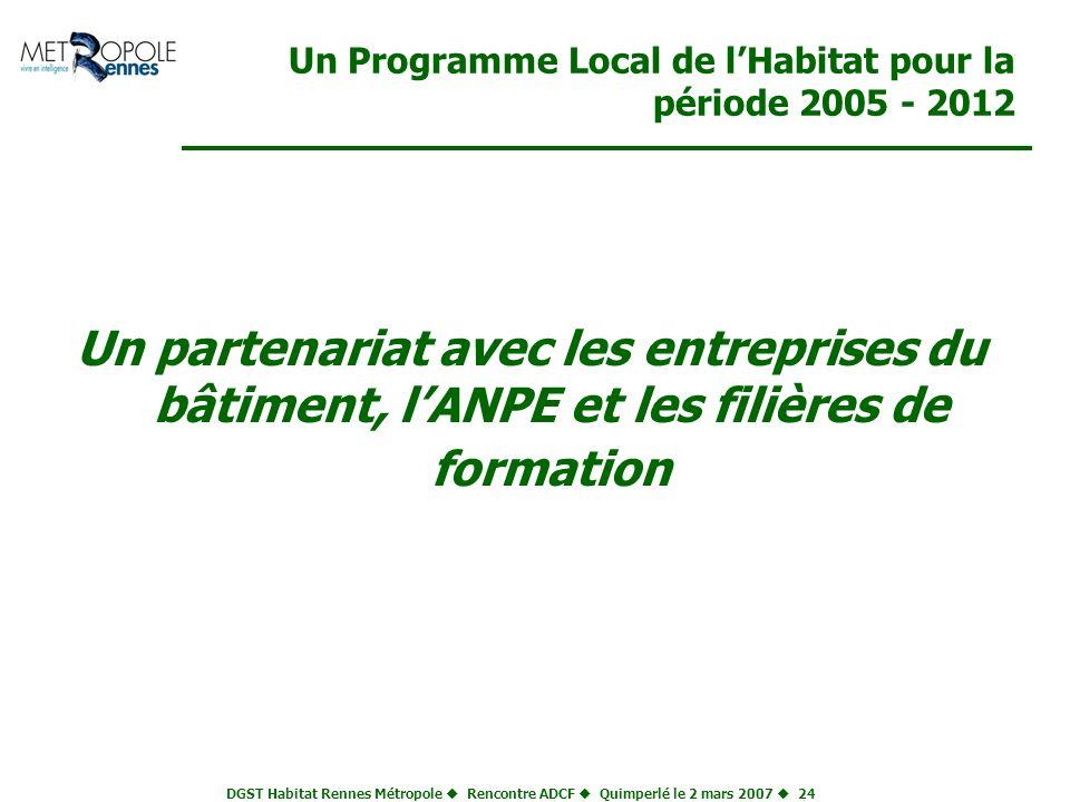 DGST Habitat Rennes Métropole Rencontre ADCF Quimperlé le 2 mars 2007 24 Un Programme Local de lHabitat pour la période 2005 - 2012 Un partenariat ave
