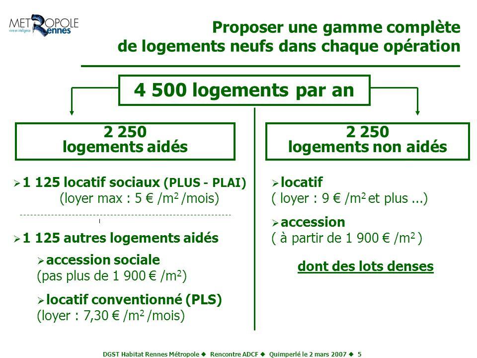 DGST Habitat Rennes Métropole Rencontre ADCF Quimperlé le 2 mars 2007 5 Proposer une gamme complète de logements neufs dans chaque opération 4 500 log