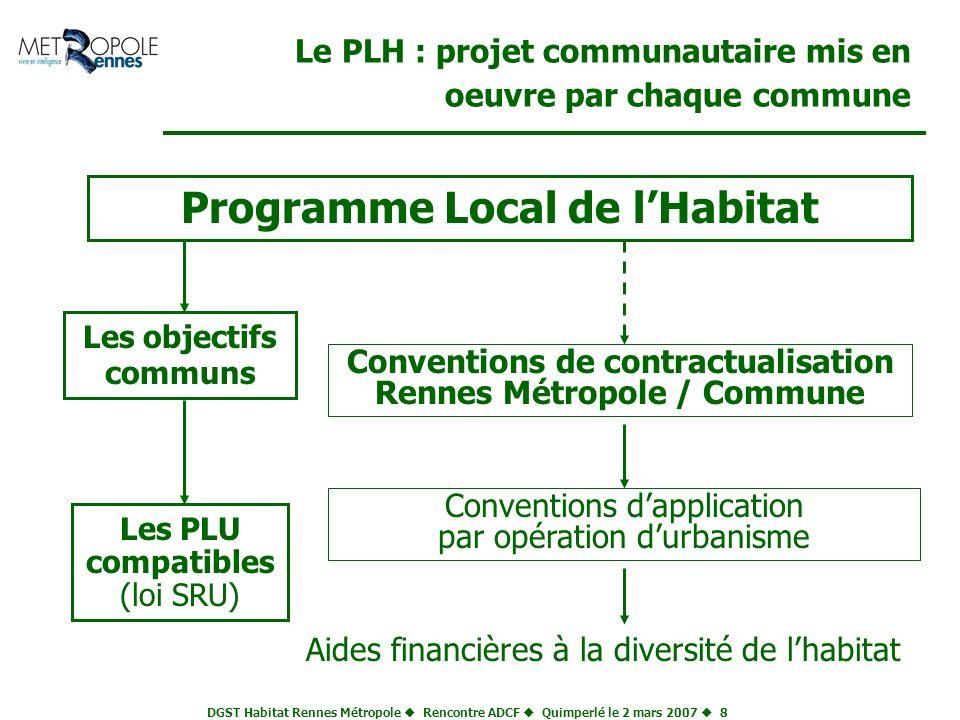 DGST Habitat Rennes Métropole Rencontre ADCF Quimperlé le 2 mars 2007 8 Le PLH : projet communautaire mis en oeuvre par chaque commune Programme Local