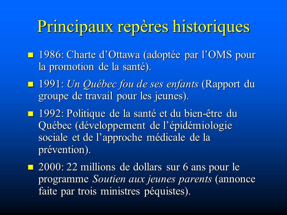 Principaux repères historiques 1986: Charte dOttawa (adoptée par lOMS pour la promotion de la santé). 1986: Charte dOttawa (adoptée par lOMS pour la p