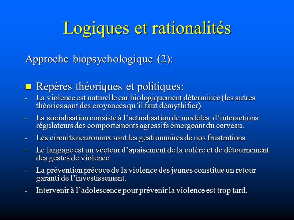 Logiques et rationalités Approche biopsychologique (2): Repères théoriques et politiques: Repères théoriques et politiques: - La violence est naturell