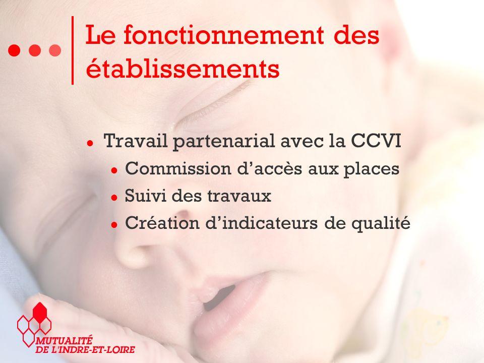 Travail partenarial avec la CCVI Commission daccès aux places Suivi des travaux Création dindicateurs de qualité Le fonctionnement des établissements