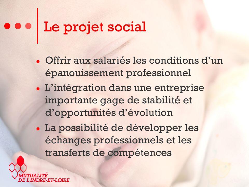 Le projet social Offrir aux salariés les conditions dun épanouissement professionnel Lintégration dans une entreprise importante gage de stabilité et dopportunités dévolution La possibilité de développer les échanges professionnels et les transferts de compétences