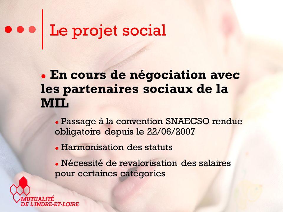 En cours de négociation avec les partenaires sociaux de la MIL Passage à la convention SNAECSO rendue obligatoire depuis le 22/06/2007 Harmonisation des statuts Nécessité de revalorisation des salaires pour certaines catégories Le projet social