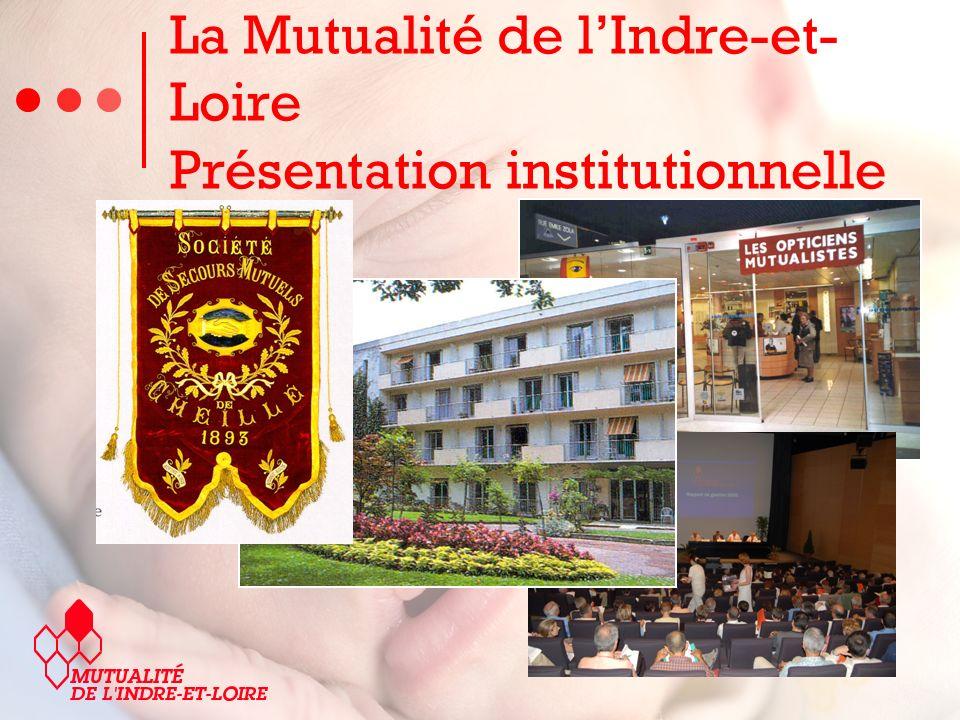 La Mutualité de lIndre-et- Loire Présentation institutionnelle