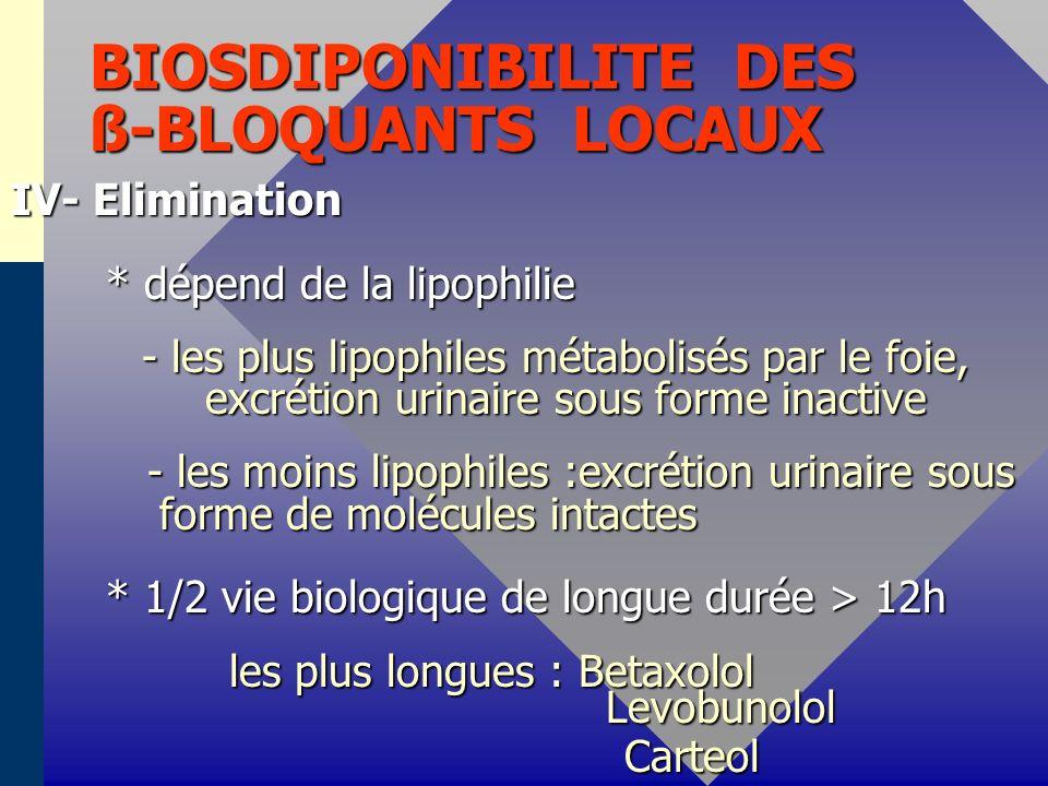 BIOSDIPONIBILITE DES ß-BLOQUANTS LOCAUX IV- Elimination * dépend de la lipophilie * dépend de la lipophilie - les plus lipophiles métabolisés par le foie, excrétion urinaire sous forme inactive - les plus lipophiles métabolisés par le foie, excrétion urinaire sous forme inactive - les moins lipophiles :excrétion urinaire sous forme de molécules intactes - les moins lipophiles :excrétion urinaire sous forme de molécules intactes * 1/2 vie biologique de longue durée > 12h * 1/2 vie biologique de longue durée > 12h les plus longues : Betaxolol Levobunolol les plus longues : Betaxolol Levobunolol Carteol Carteol