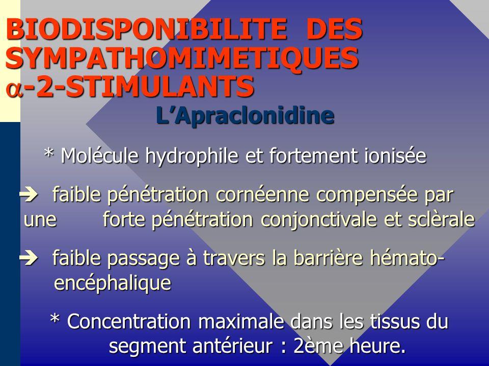 BIODISPONIBILITE DES SYMPATHOMIMETIQUES -2-STIMULANTS LApraclonidine * Molécule hydrophile et fortement ionisée * Molécule hydrophile et fortement ion