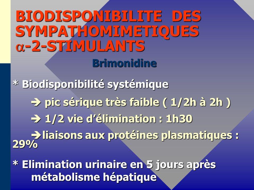 BIODISPONIBILITE DES SYMPATHOMIMETIQUES -2-STIMULANTS Brimonidine Brimonidine * Biodisponibilité systémique pic sérique très faible ( 1/2h à 2h ) pic