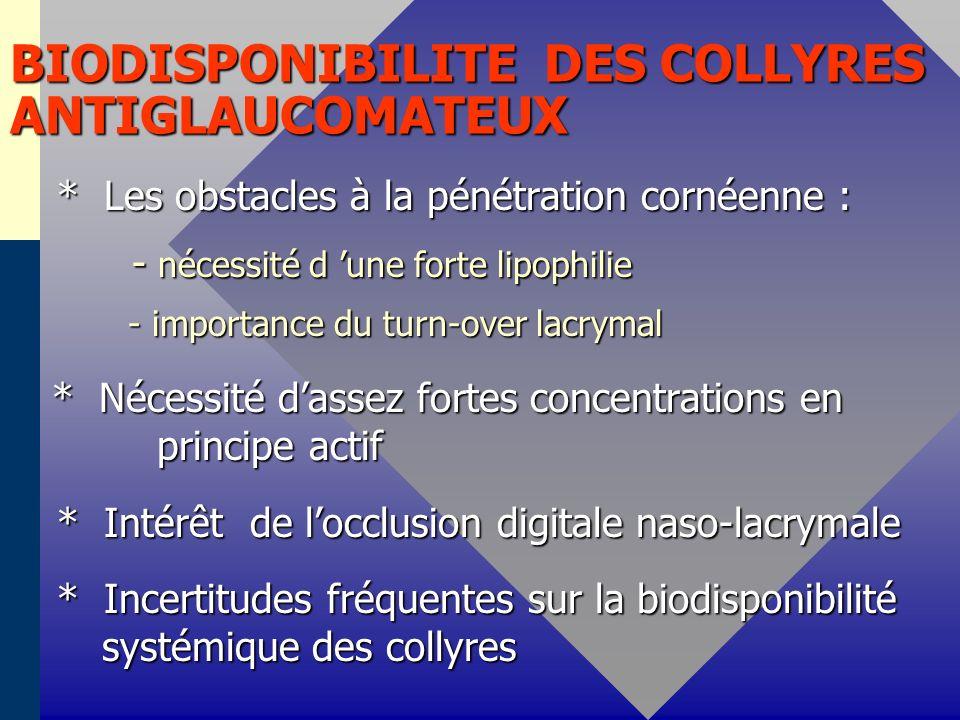 BIODISPONIBILITE DES COLLYRES ANTIGLAUCOMATEUX * Les obstacles à la pénétration cornéenne : * Les obstacles à la pénétration cornéenne : - nécessité d