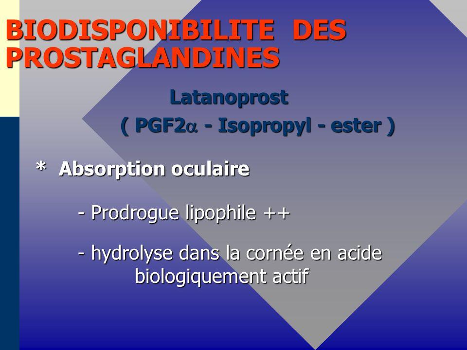 BIODISPONIBILITE DES PROSTAGLANDINES Latanoprost Latanoprost ( PGF2 - Isopropyl - ester ) ( PGF2 - Isopropyl - ester ) * Absorption oculaire * Absorpt