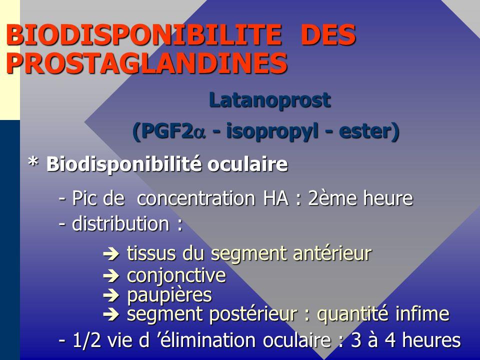 BIODISPONIBILITE DES PROSTAGLANDINES Latanoprost Latanoprost (PGF2 - isopropyl - ester) (PGF2 - isopropyl - ester) * Biodisponibilité oculaire * Biodisponibilité oculaire - Pic de concentration HA : 2ème heure - Pic de concentration HA : 2ème heure - distribution : - distribution : tissus du segment antérieur tissus du segment antérieur conjonctive conjonctive paupières paupières segment postérieur : quantité infime segment postérieur : quantité infime - 1/2 vie d élimination oculaire : 3 à 4 heures - 1/2 vie d élimination oculaire : 3 à 4 heures