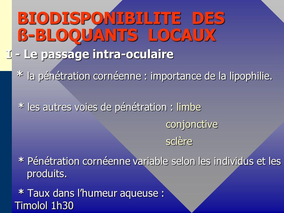 BIODISPONIBILITE DES ß-BLOQUANTS LOCAUX I - Le passage intra-oculaire * la pénétration cornéenne : importance de la lipophilie. * la pénétration corné