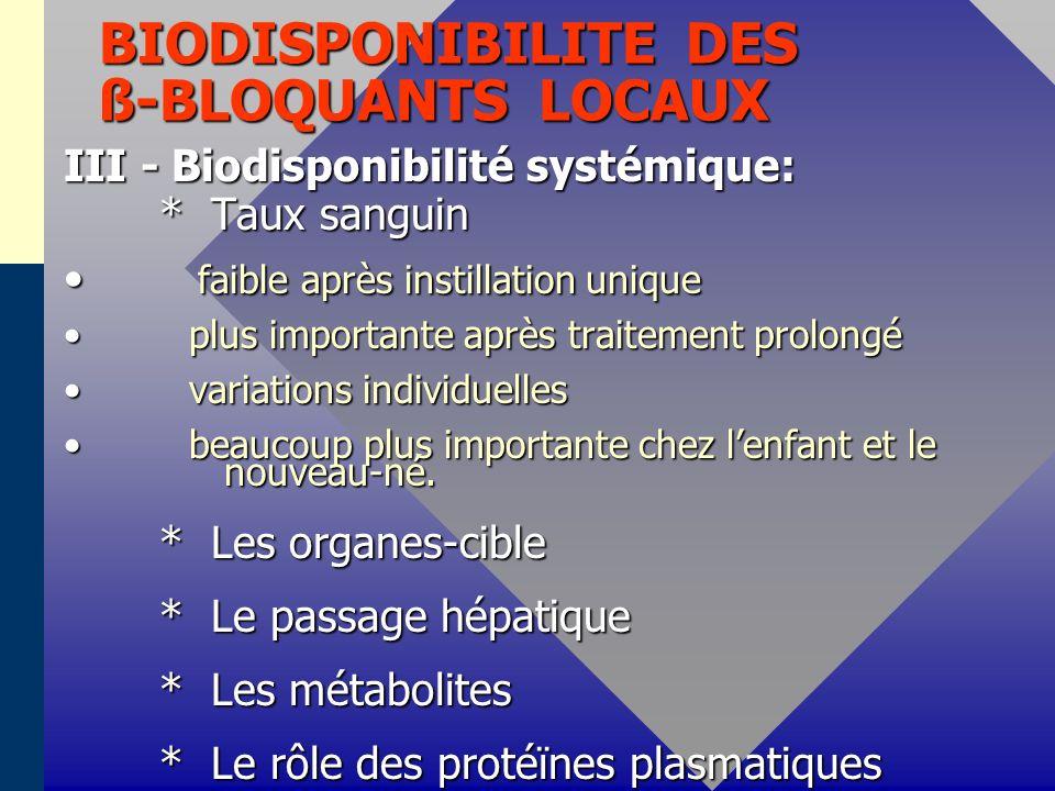 BIODISPONIBILITE DES INHIBITEURS DE LANHYDRASE CARBONIQUE LAcetazolamide LAcetazolamide * Action inhibitrice globale : CA I et CA II corps ciliaire corps ciliaire tubule rénal proximal : acidose tubule rénal proximal : acidose plexus choroïdes plexus choroïdes muqueuse intestinale muqueuse intestinale * Excrétion urinaire totale en 24h sous forme non métabolisée