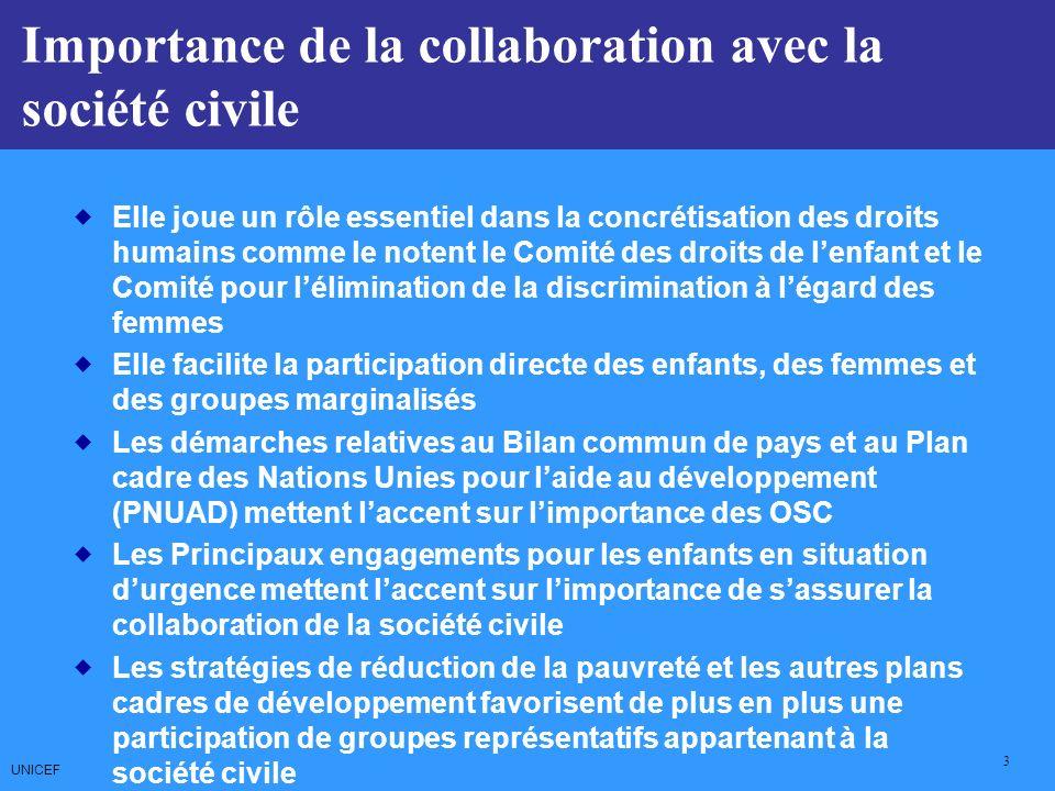 UNICEF 3 CCCs: Core Commitments for Children Elle joue un rôle essentiel dans la concrétisation des droits humains comme le notent le Comité des droits de lenfant et le Comité pour lélimination de la discrimination à légard des femmes Elle facilite la participation directe des enfants, des femmes et des groupes marginalisés Les démarches relatives au Bilan commun de pays et au Plan cadre des Nations Unies pour laide au développement (PNUAD) mettent laccent sur limportance des OSC Les Principaux engagements pour les enfants en situation durgence mettent laccent sur limportance de sassurer la collaboration de la société civile Les stratégies de réduction de la pauvreté et les autres plans cadres de développement favorisent de plus en plus une participation de groupes représentatifs appartenant à la société civile Importance de la collaboration avec la société civile