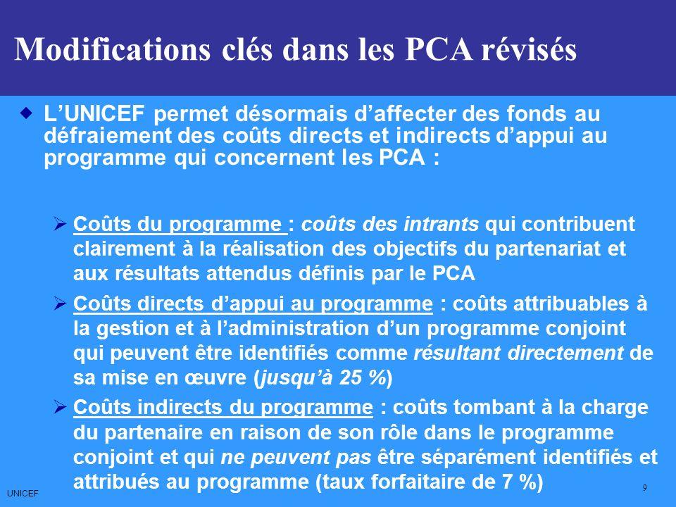 UNICEF 9 CCCs: Core Commitments for Children LUNICEF permet désormais daffecter des fonds au défraiement des coûts directs et indirects dappui au programme qui concernent les PCA : Coûts du programme : coûts des intrants qui contribuent clairement à la réalisation des objectifs du partenariat et aux résultats attendus définis par le PCA Coûts directs dappui au programme : coûts attribuables à la gestion et à ladministration dun programme conjoint qui peuvent être identifiés comme résultant directement de sa mise en œuvre (jusquà 25 %) Coûts indirects du programme : coûts tombant à la charge du partenaire en raison de son rôle dans le programme conjoint et qui ne peuvent pas être séparément identifiés et attribués au programme (taux forfaitaire de 7 %) Modifications clés dans les PCA révisés