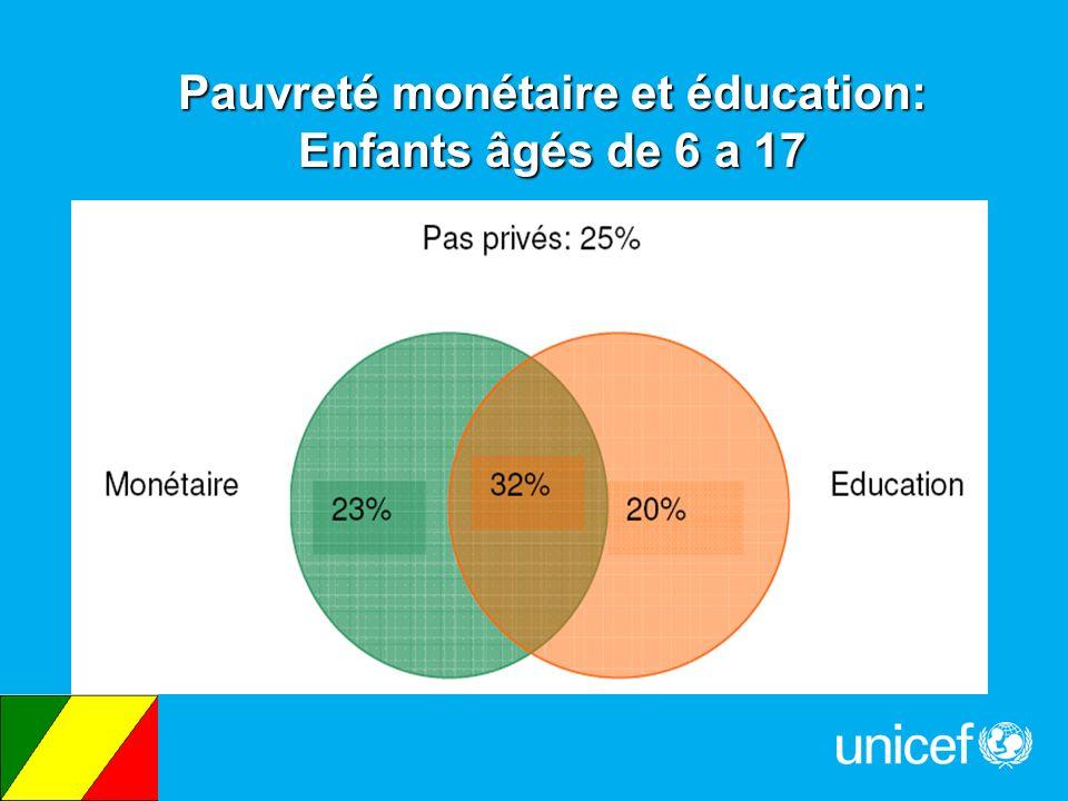 Pauvreté monétaire et éducation: Enfants âgés de 6 a 17