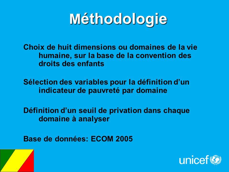 M éthodologie Choix de huit dimensions ou domaines de la vie humaine, sur la base de la convention des droits des enfants Sélection des variables pour