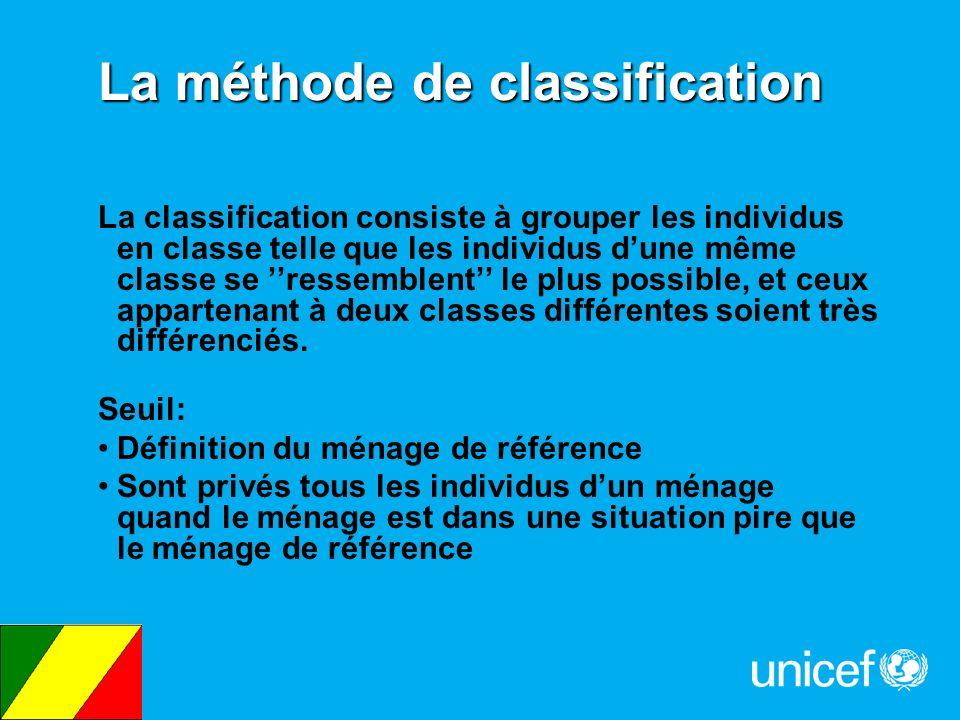 La méthode de classification La classification consiste à grouper les individus en classe telle que les individus dune même classe se ressemblent le p