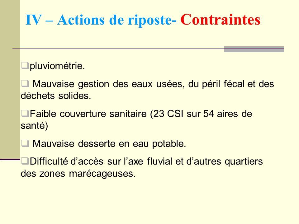 IV – Actions de riposte- Contraintes pluviométrie. Mauvaise gestion des eaux usées, du péril fécal et des déchets solides. Faible couverture sanitaire