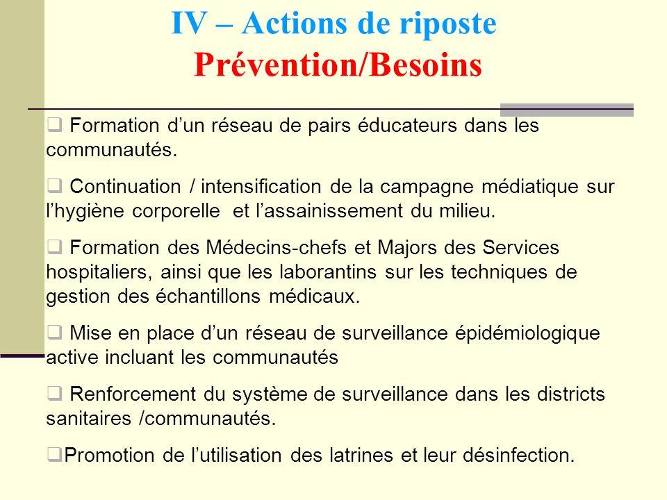 IV – Actions de riposte Prévention/Besoins Formation dun réseau de pairs éducateurs dans les communautés. Continuation / intensification de la campagn