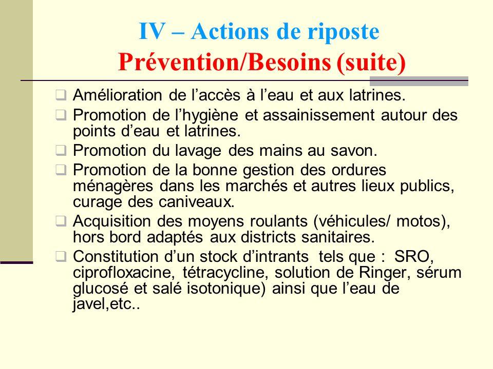 IV – Actions de riposte Prévention/Besoins (suite) Amélioration de laccès à leau et aux latrines. Promotion de lhygiène et assainissement autour des p