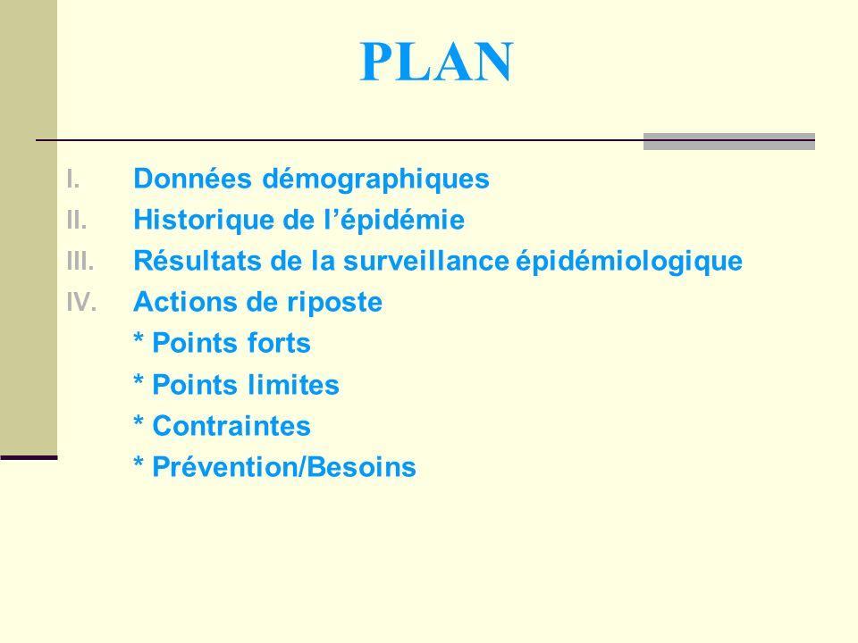 PLAN I. Données démographiques II. Historique de lépidémie III. Résultats de la surveillance épidémiologique IV. Actions de riposte * Points forts * P