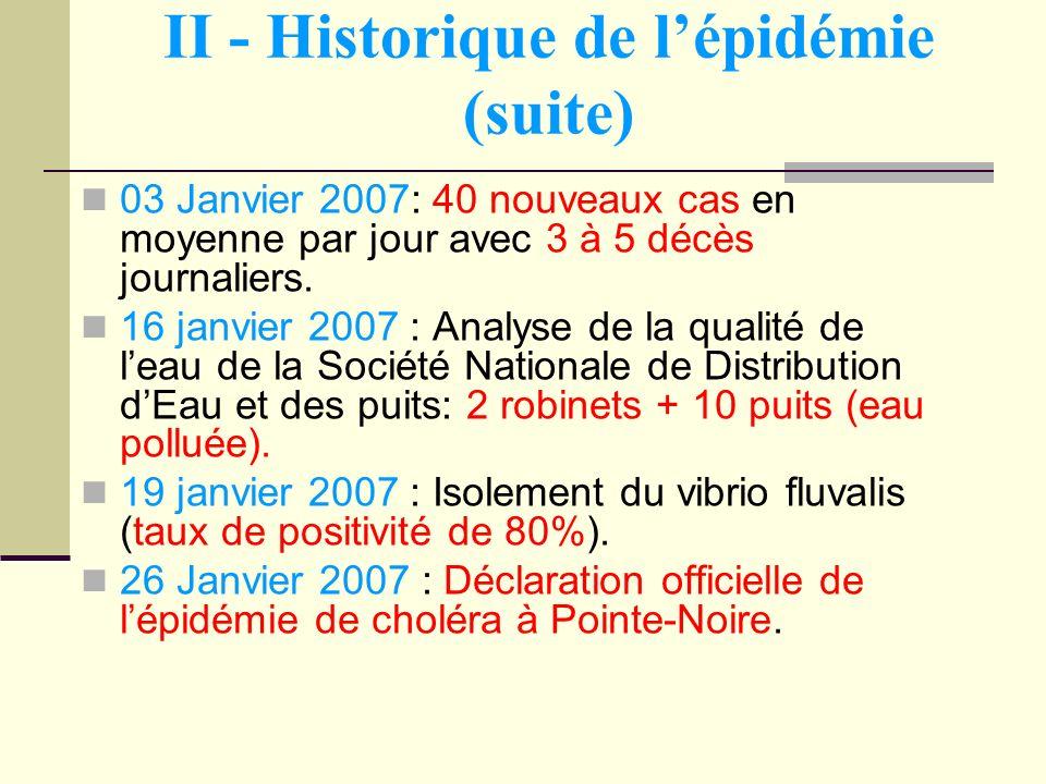 II - Historique de lépidémie (suite) 03 Janvier 2007: 40 nouveaux cas en moyenne par jour avec 3 à 5 décès journaliers. 16 janvier 2007 : Analyse de l