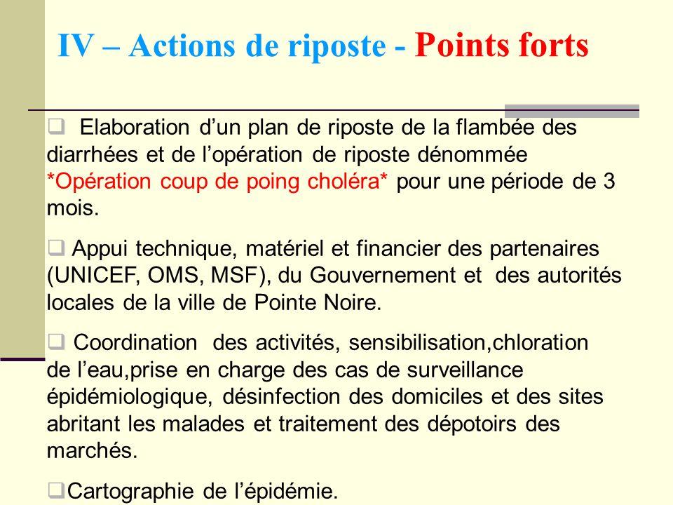 IV – Actions de riposte - Points forts Elaboration dun plan de riposte de la flambée des diarrhées et de lopération de riposte dénommée *Opération cou