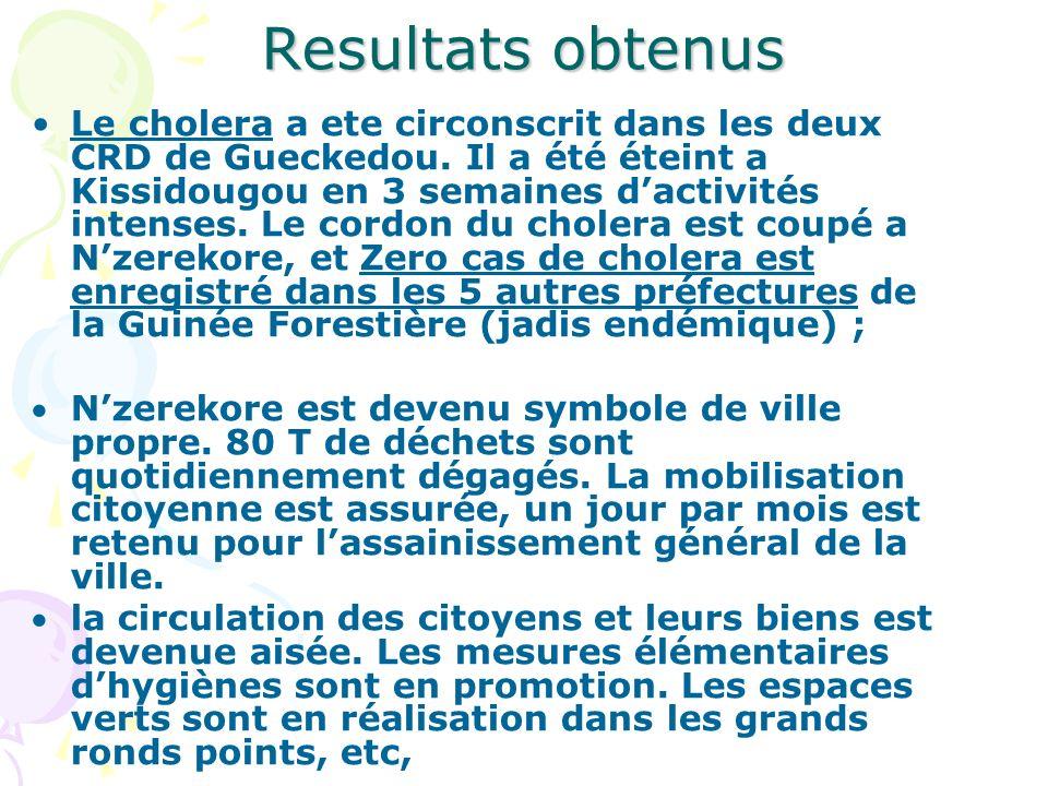 Resultats obtenus Le cholera a ete circonscrit dans les deux CRD de Gueckedou. Il a été éteint a Kissidougou en 3 semaines dactivités intenses. Le cor
