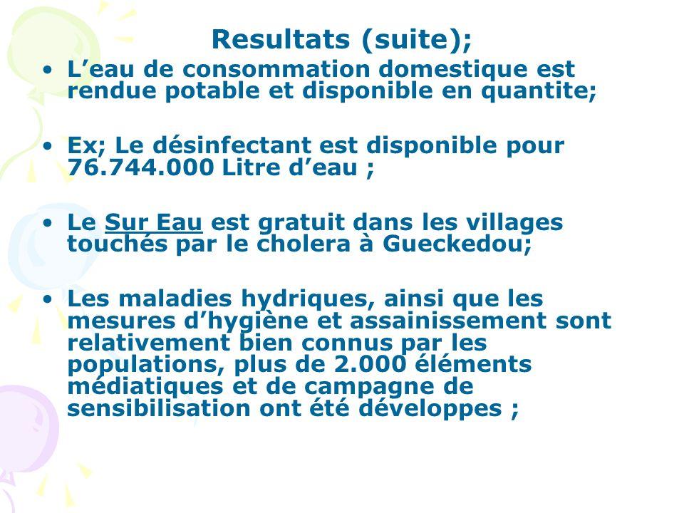 Resultats (suite); Leau de consommation domestique est rendue potable et disponible en quantite; Ex; Le désinfectant est disponible pour 76.744.000 Li