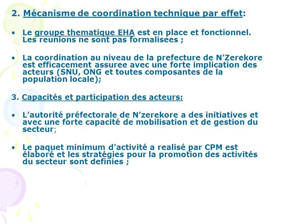 2. Mécanisme de coordination technique par effet: Le groupe thematique EHA est en place et fonctionnel. Les reunions ne sont pas formalisees ; La coor