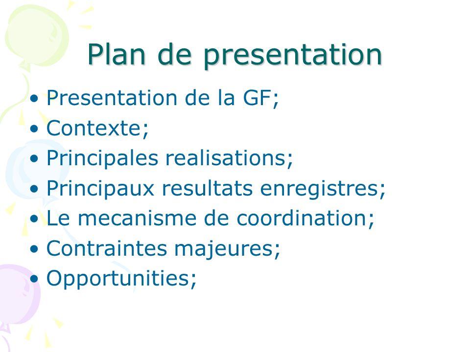 Plan de presentation Presentation de la GF; Contexte; Principales realisations; Principaux resultats enregistres; Le mecanisme de coordination; Contra