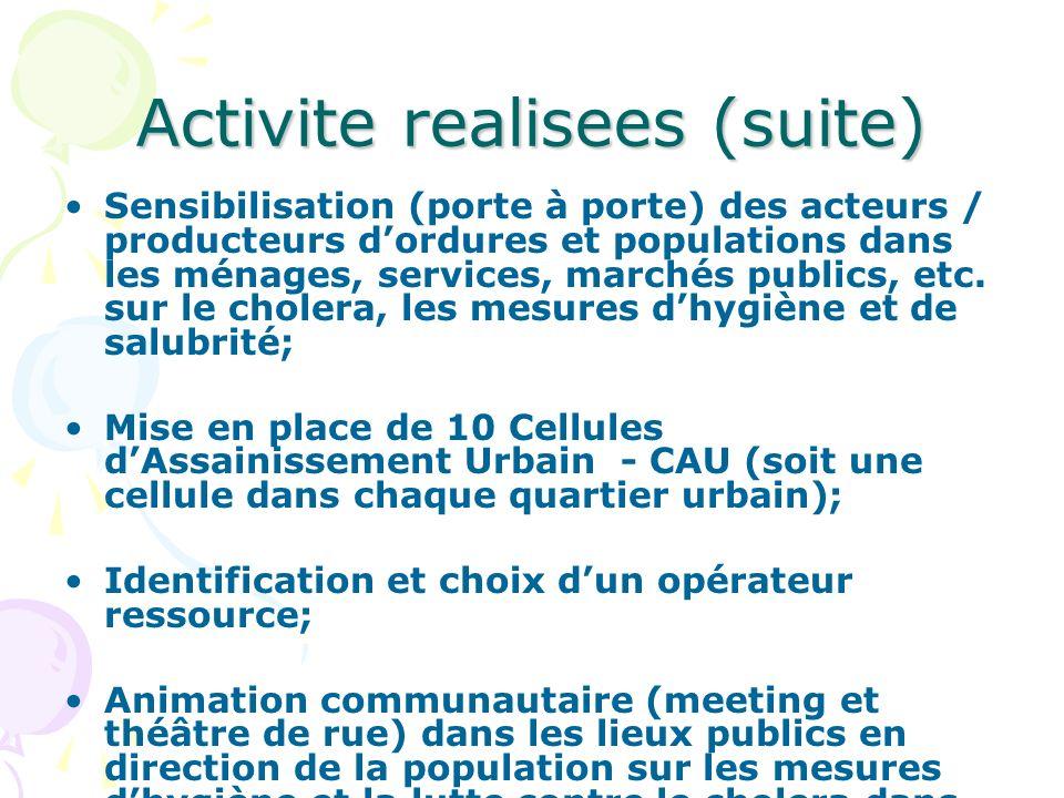 Activite realisees (suite) Sensibilisation (porte à porte) des acteurs / producteurs dordures et populations dans les ménages, services, marchés publi