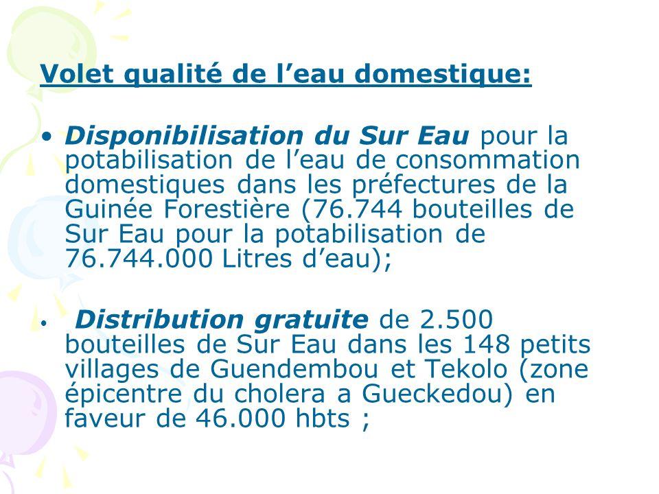 Volet qualité de leau domestique: Disponibilisation du Sur Eau pour la potabilisation de leau de consommation domestiques dans les préfectures de la G