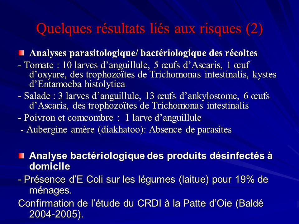Quelques résultats liés aux risques (2) Analyses parasitologique/ bactériologique des récoltes - Tomate : 10 larves danguillule, 5 œufs dAscaris, 1 œu