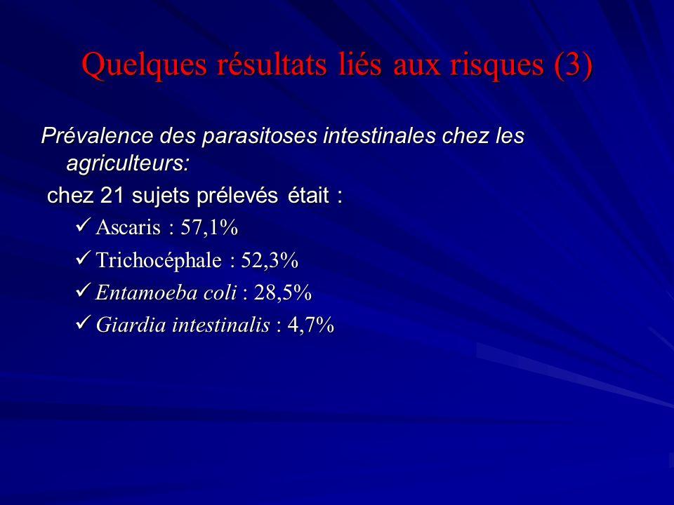 Quelques résultats liés aux risques (3) Prévalence des parasitoses intestinales chez les agriculteurs: chez 21 sujets prélevés était : chez 21 sujets