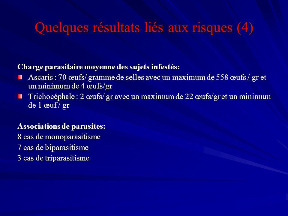 Quelques résultats liés aux risques (4) Charge parasitaire moyenne des sujets infestés: Ascaris : 70 œufs/ gramme de selles avec un maximum de 558 œuf