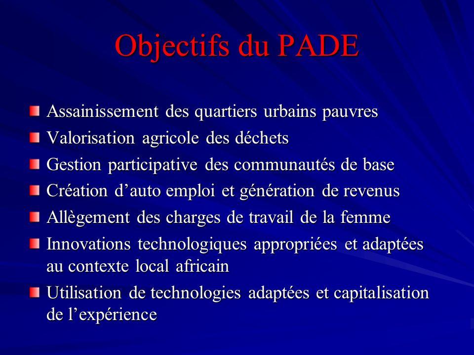 Objectifs du PADE Assainissement des quartiers urbains pauvres Valorisation agricole des déchets Gestion participative des communautés de base Créatio