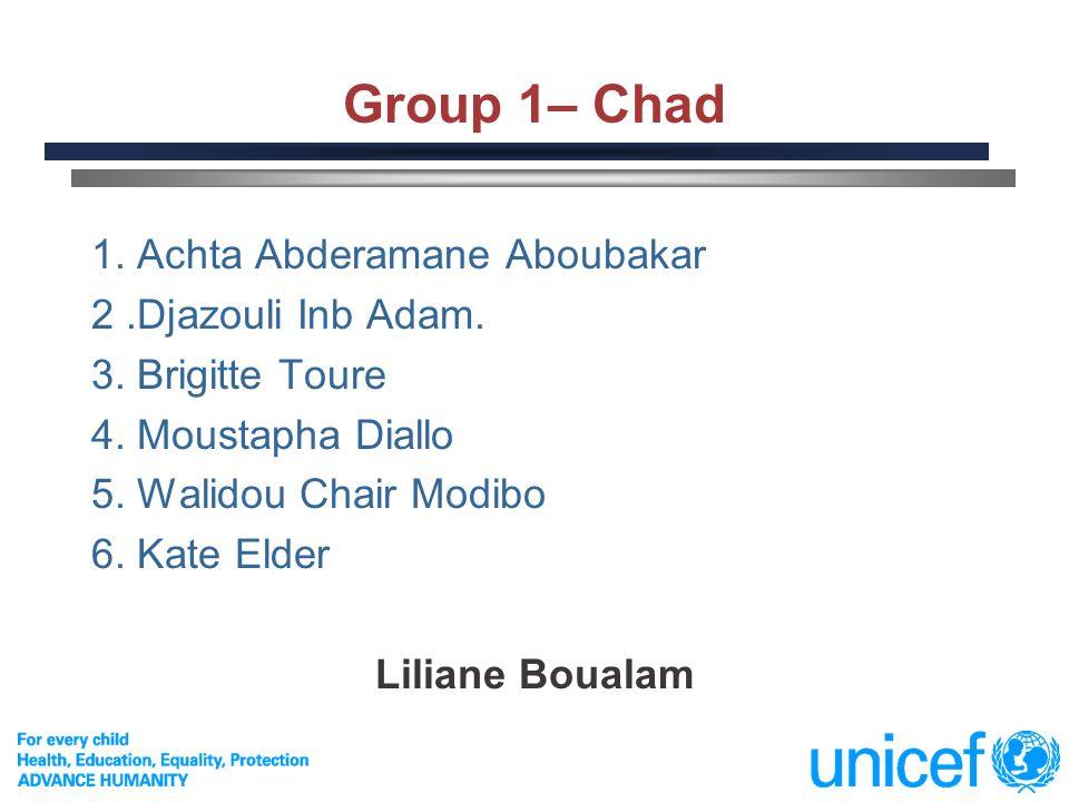 4 Group 2 – DRC 1.Mariam Traoré Kanakomo 2. Médard MOKE KIKUMA 3.