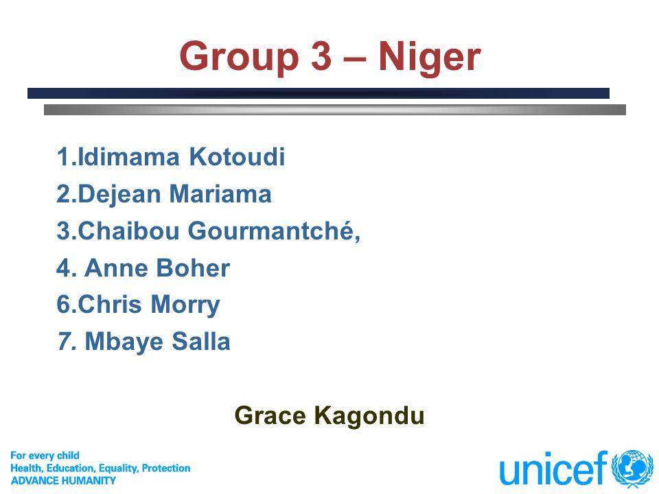 5 Group 3 – Niger 1.Idimama Kotoudi 2.Dejean Mariama 3.Chaibou Gourmantché, 4. Anne Boher 6.Chris Morry 7. Mbaye Salla Grace Kagondu