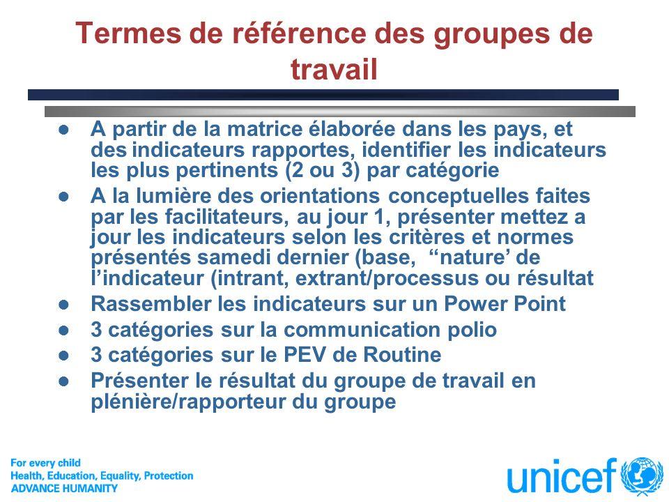 6 Termes de référence des groupes de travail A partir de la matrice élaborée dans les pays, et des indicateurs rapportes, identifier les indicateurs l