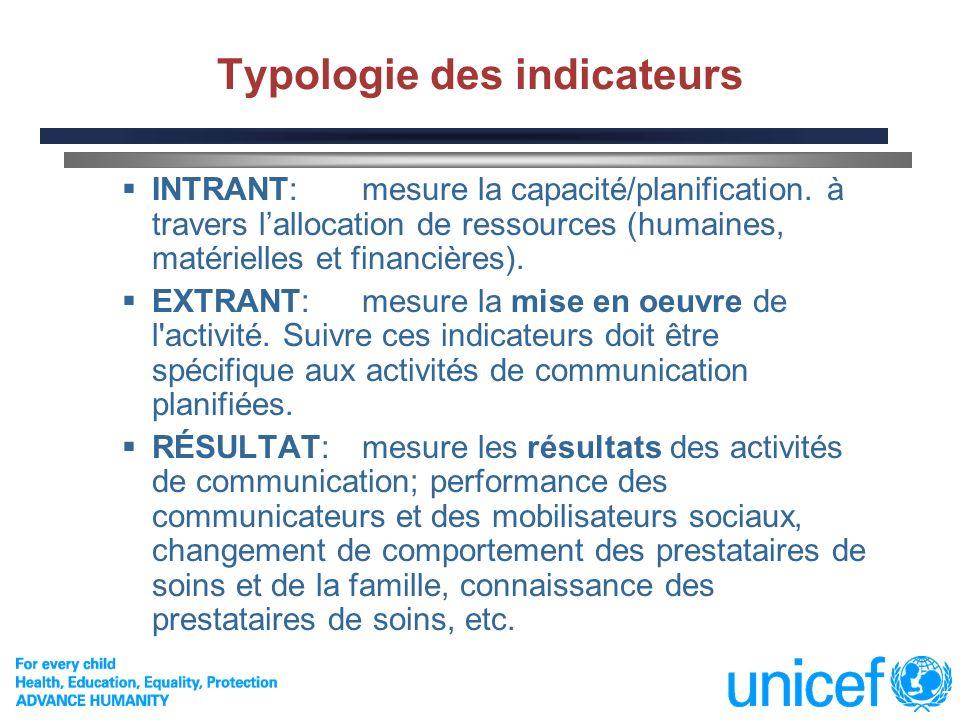 7 Typologie des indicateurs INTRANT: mesure la capacité/planification. à travers lallocation de ressources (humaines, matérielles et financières). EXT