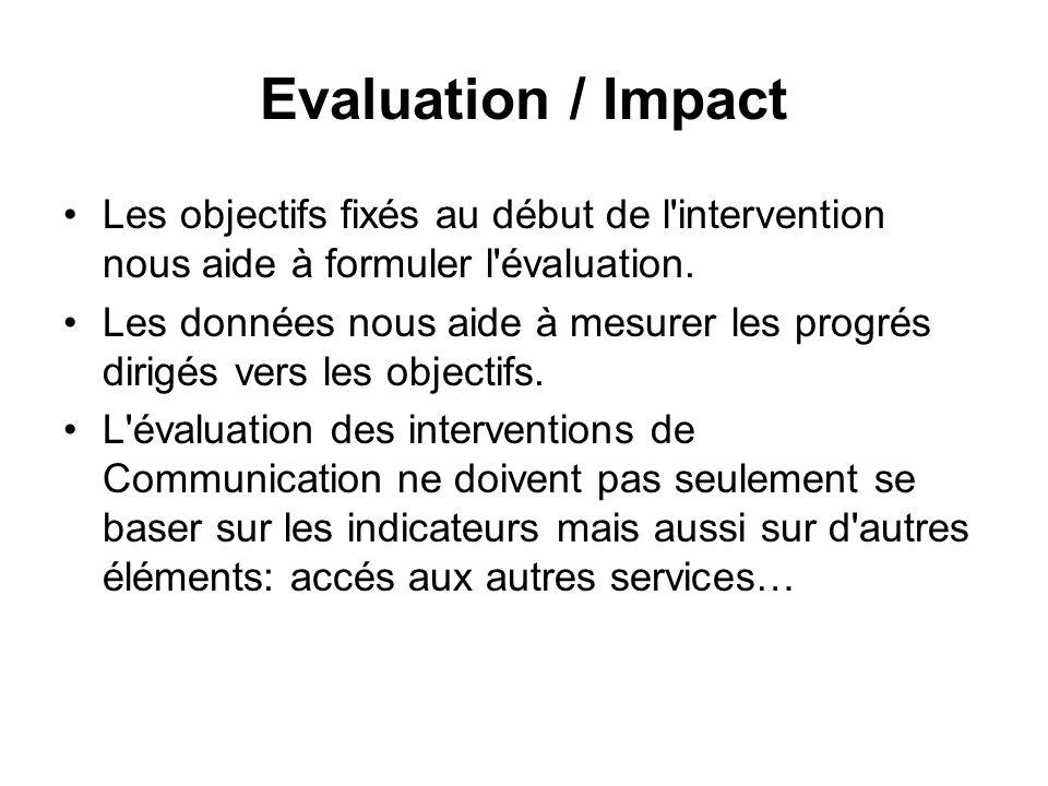 Evaluation / Impact Les objectifs fixés au début de l'intervention nous aide à formuler l'évaluation. Les données nous aide à mesurer les progrés diri