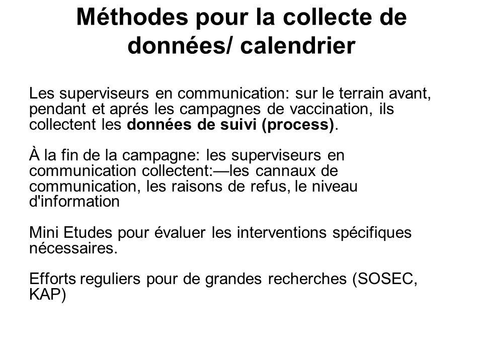 Méthodes pour la collecte de données/ calendrier Les superviseurs en communication: sur le terrain avant, pendant et aprés les campagnes de vaccinatio