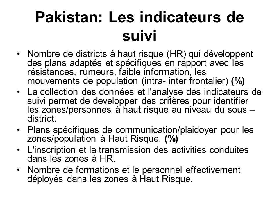 Pakistan: Les indicateurs de suivi Nombre de districts à haut risque (HR) qui développent des plans adaptés et spécifiques en rapport avec les résista