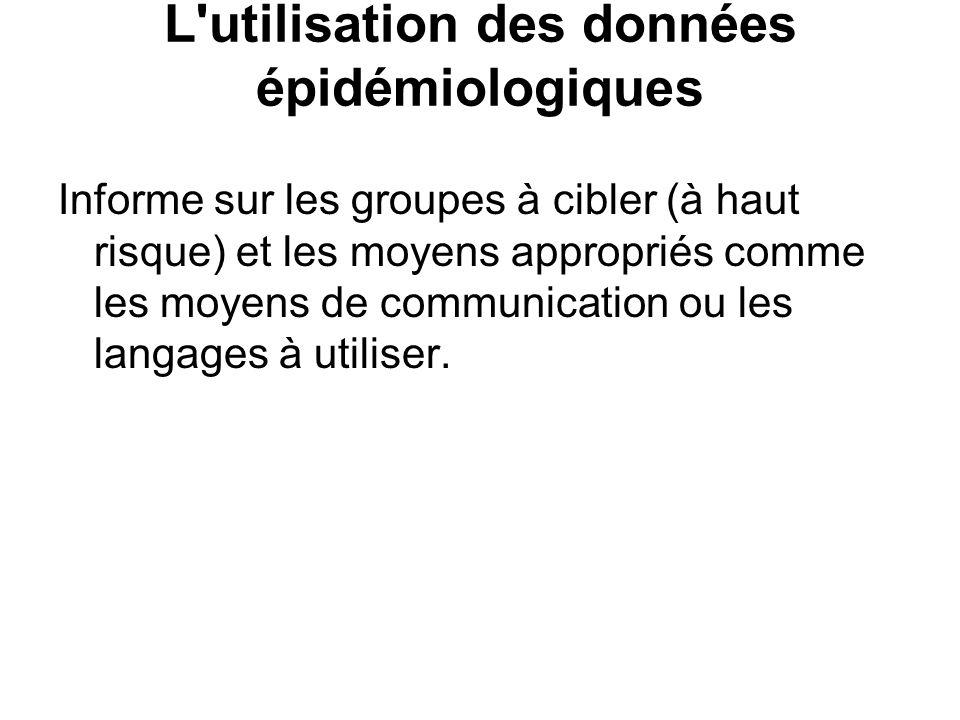 L'utilisation des données épidémiologiques Informe sur les groupes à cibler (à haut risque) et les moyens appropriés comme les moyens de communication