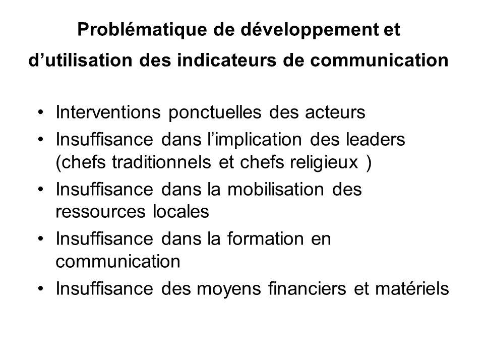 Problématique de développement et dutilisation des indicateurs de communication Interventions ponctuelles des acteurs Insuffisance dans limplication d