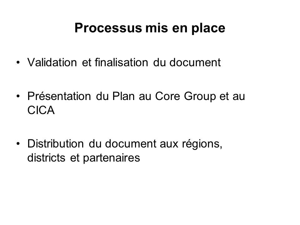Processus mis en place Validation et finalisation du document Présentation du Plan au Core Group et au CICA Distribution du document aux régions, dist